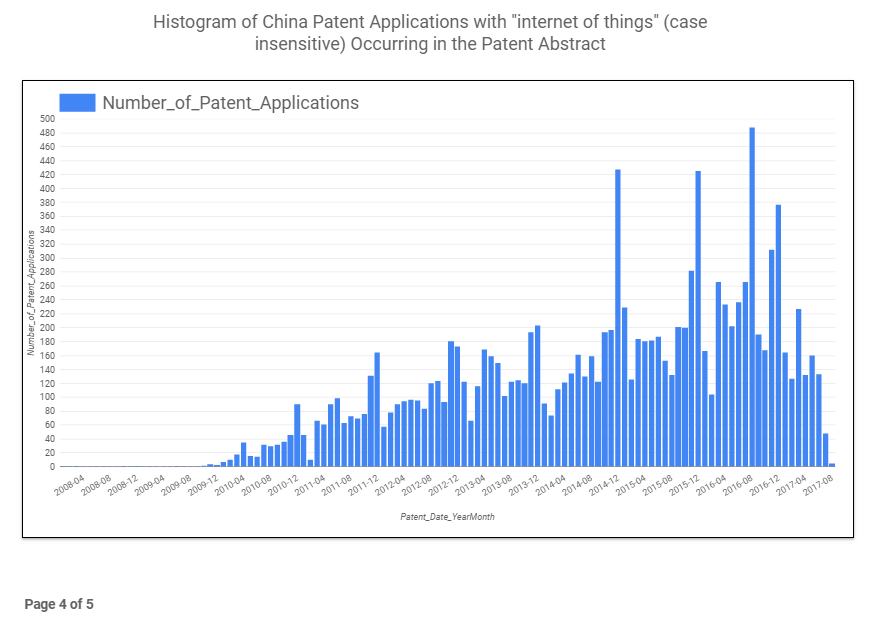 Aug 31, 2018: Programmatic Patent Searches Using Google's
